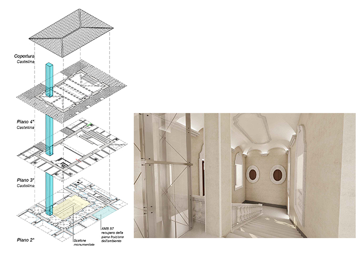 Consolidamento e risanamento conservativo di Palazzo Centi – L'Aquila