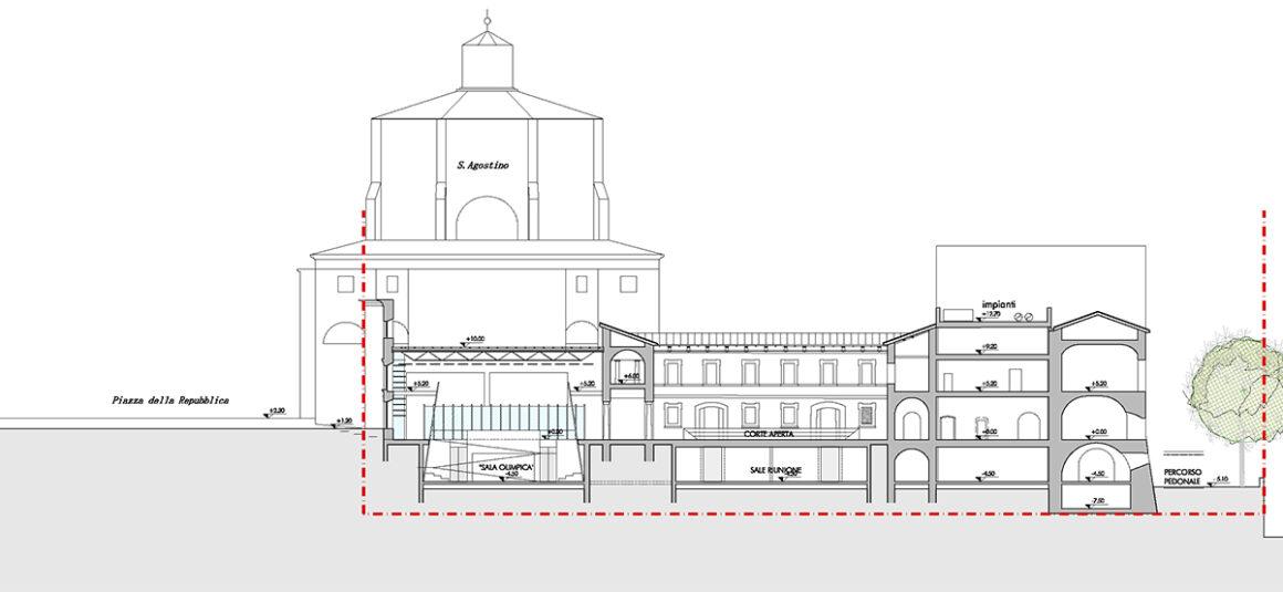 Palazzo del Governo – L' Aquila