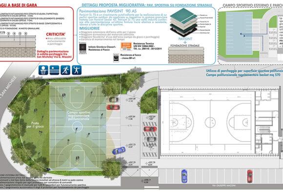 """Ricostruzione della nuova scuola """"ITIS Divini"""" – San Severino Marche (MC)"""