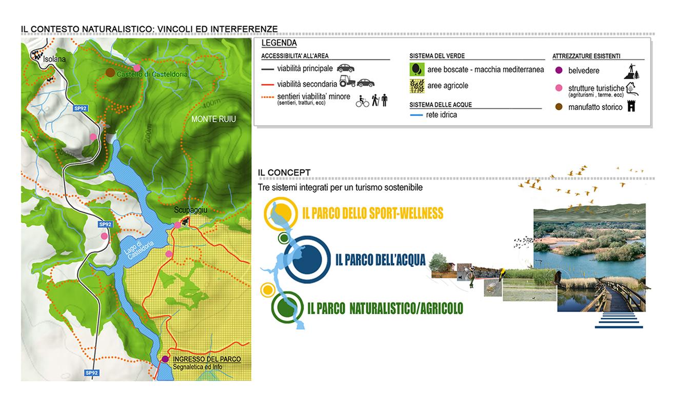 Parco fluviale del Coghinas – Bortigiadas (OT)