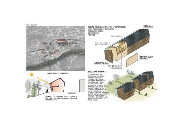 Riqualificazione frazione Grancia area Casermone e Museo – Morino (AQ)