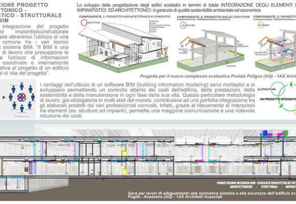 Progettazione di 3 scuole – Olbia