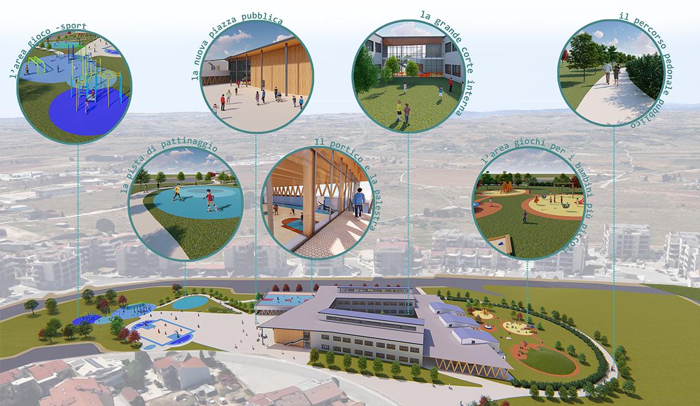 Nuovo polo scolastico nel comune di Altamura località Trentacapilli